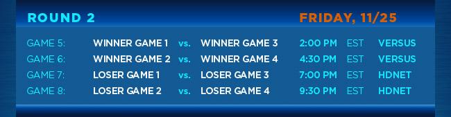 ROUND 2 – FRIDAY, 11/25 GAME 5: WINNER GAME 1 vs. WINNER GAME 3 2:00PM EST VERSUS GAME 6: WINNER GAME 2 vs. WINNER GAME 4 4:30pm EST VERSUS GAME 7: LOSER GAME 1 vs. LOSER GAME 3 7:00PM EST HDNET GAME 8: LOSER GAME 2 vs. LOSER GAME 4 9:30pm EST HDNET
