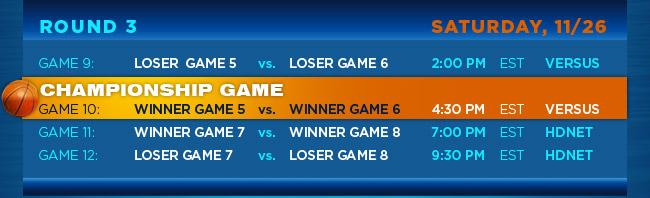 ROUND 3 – SATURDAY, 11/26 GAME 9: LOSER GAME 5 vs. LOSER GAME 6 2:00PM EST VERSUS CHAMPIONSHIP GAME GAME 10: WINNER GAME 5 vs. WINNER GAME 6 4:30pm EST VERSUS GAME 11: WINNER GAME 7 vs. WINNER GAME 8 7:00PM EST HDNET GAME 12: LOSER GAME 7 vs. LOSER GAME 8 9:30pm EST HDNET
